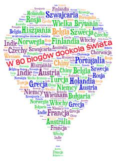W 80 blogów dookoła świata: Przysłowia związane z czasem